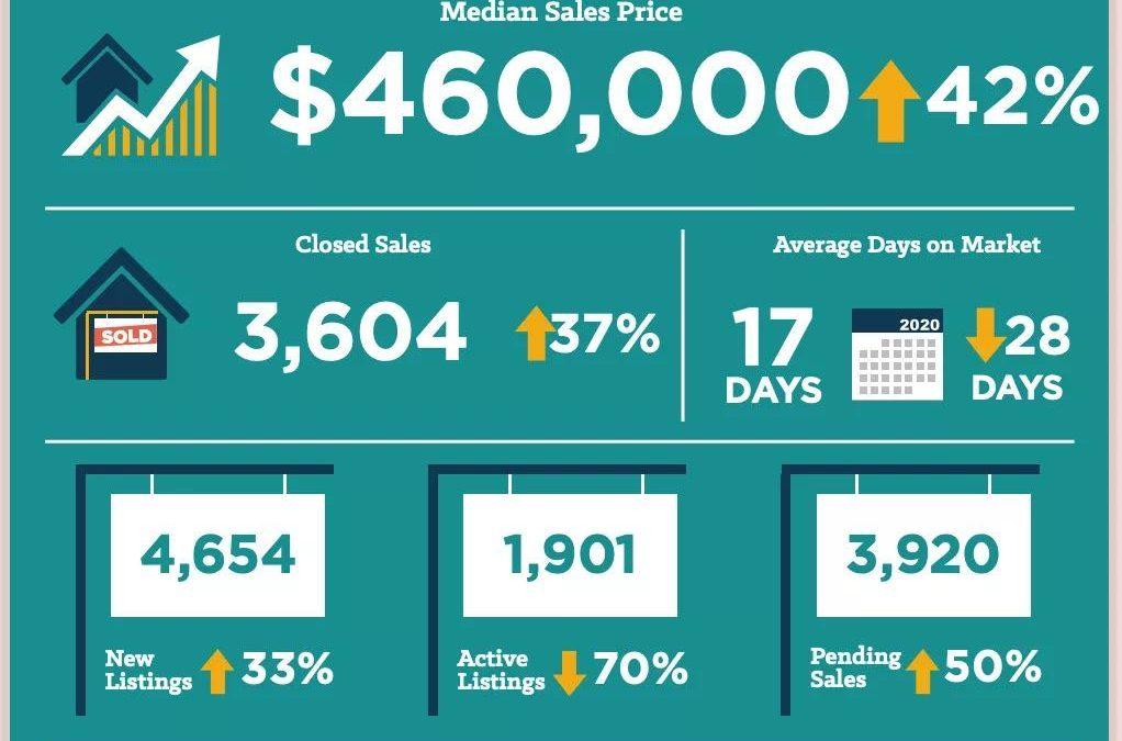 奥斯汀四月房价同比暴涨42%,中位数达46万,涨价可以持续吗?
